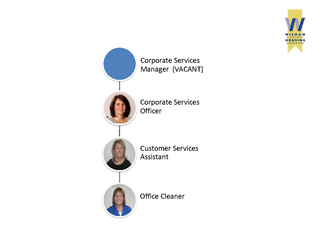 Staff Structure - Corporate Services
